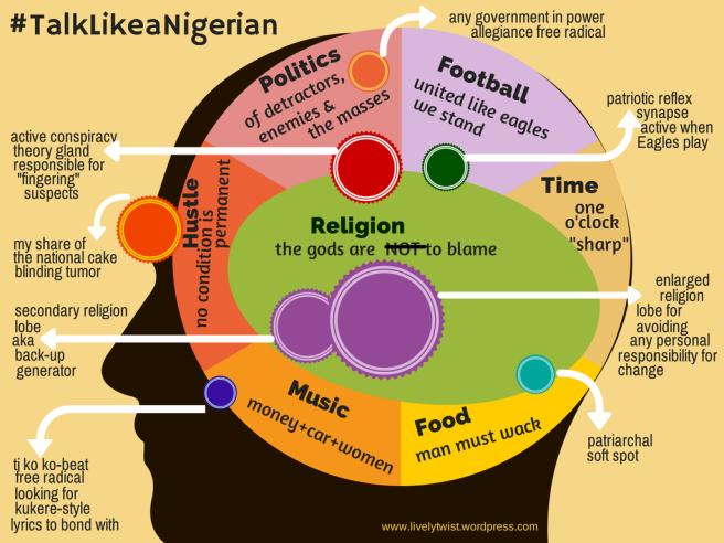 TalkLikeaNigerian