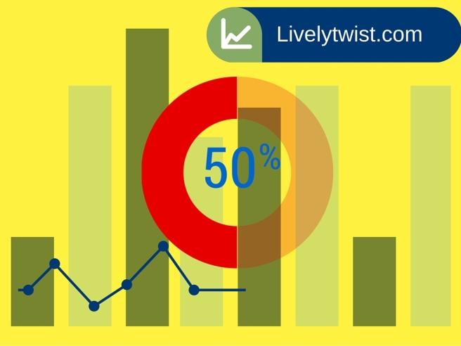 stats, guest post & audiences
